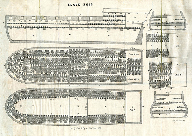 https://library.bowdoin.edu/arch/subject-guides/africana-resources/images/ht1162c61836v2-slaveship-small.jpg